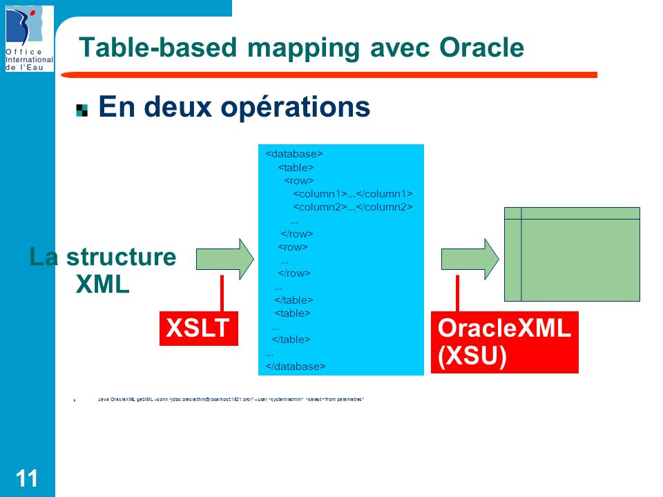 Table-based mapping avec Oracle