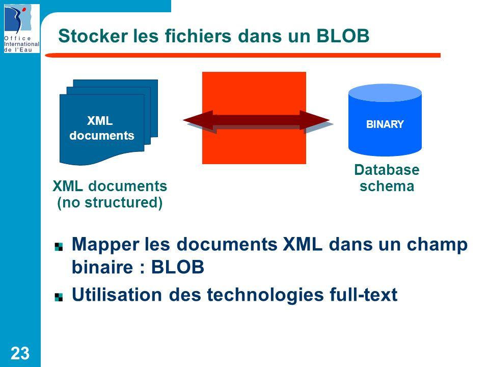 Stocker les fichiers dans un BLOB
