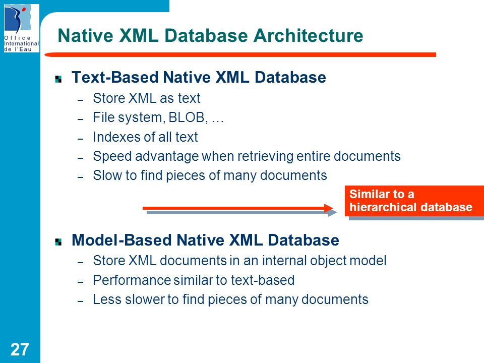 Native XML Database Architecture