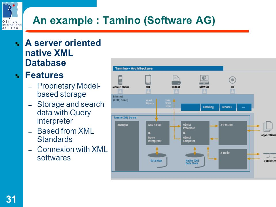 An example : Tamino (Software AG)
