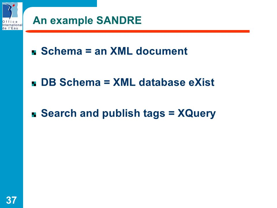 An example SANDRE Schema = an XML document. DB Schema = XML database eXist.