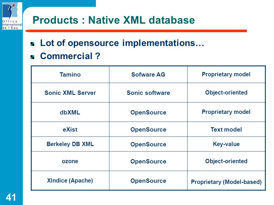 Products : Native XML database