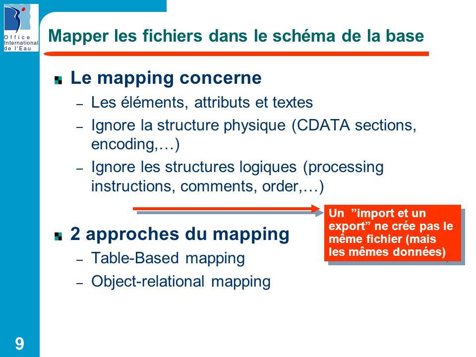 Mapper les fichiers dans le schéma de la base