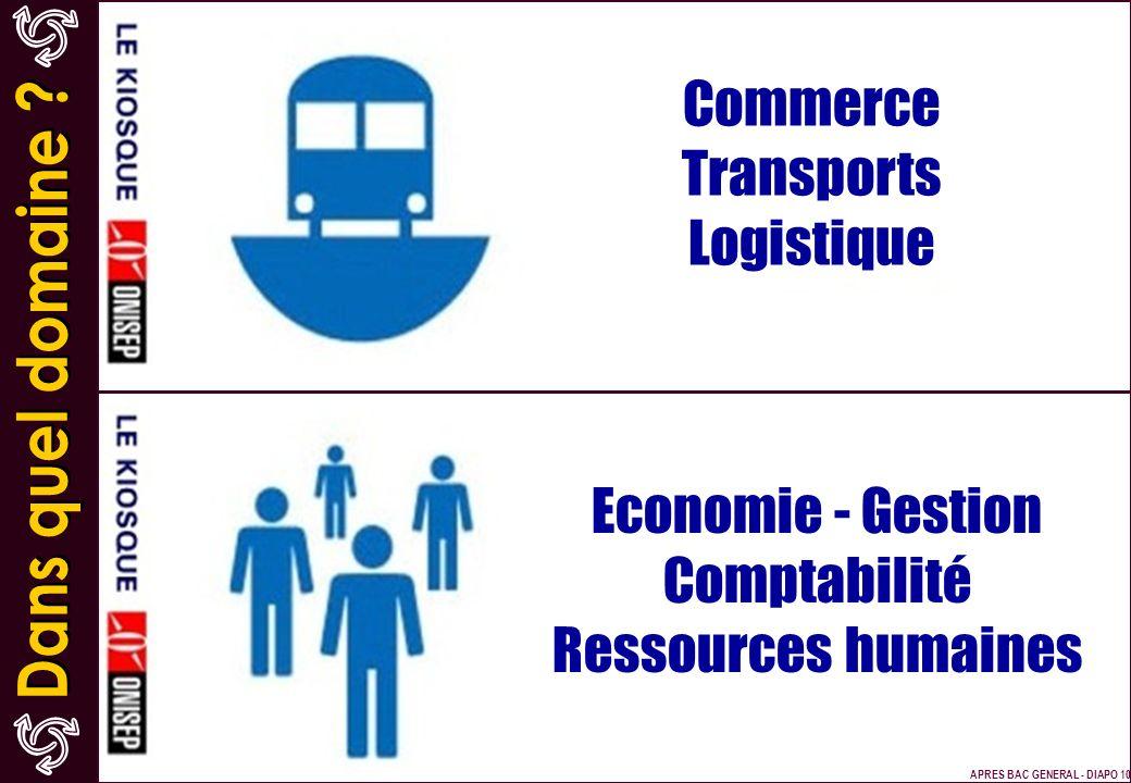 Commerce Transports Logistique Economie - Gestion Comptabilité