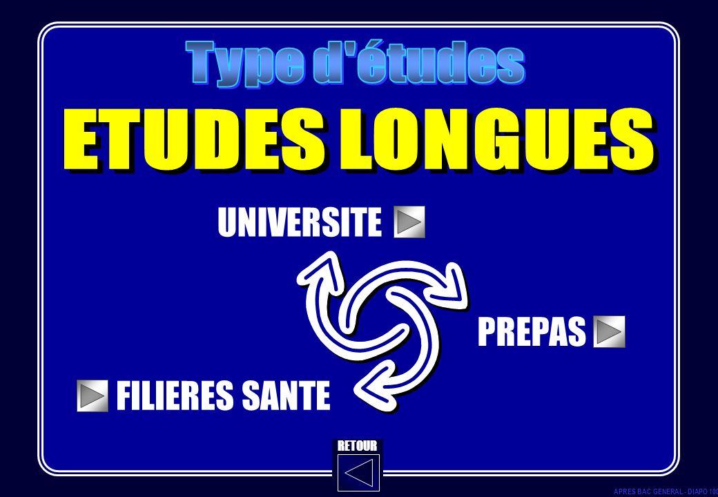 UNIVERSITE PREPAS FILIERES SANTE Type d études ETUDES LONGUES RETOUR