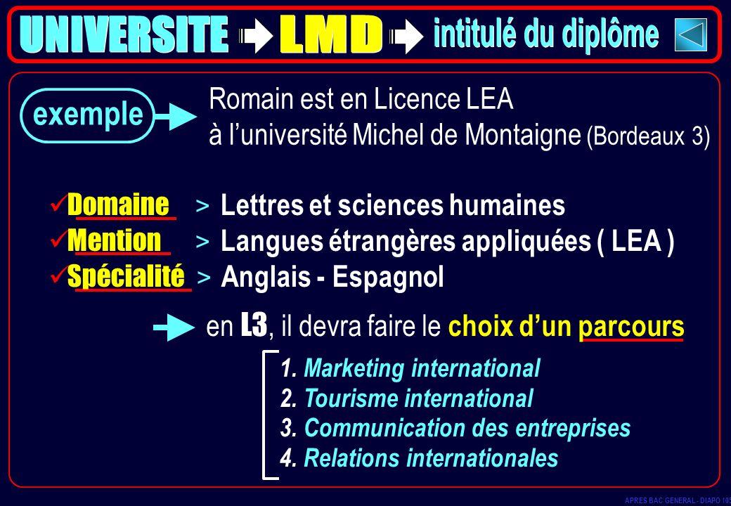 UNIVERSITE LMD intitulé du diplôme exemple Romain est en Licence LEA