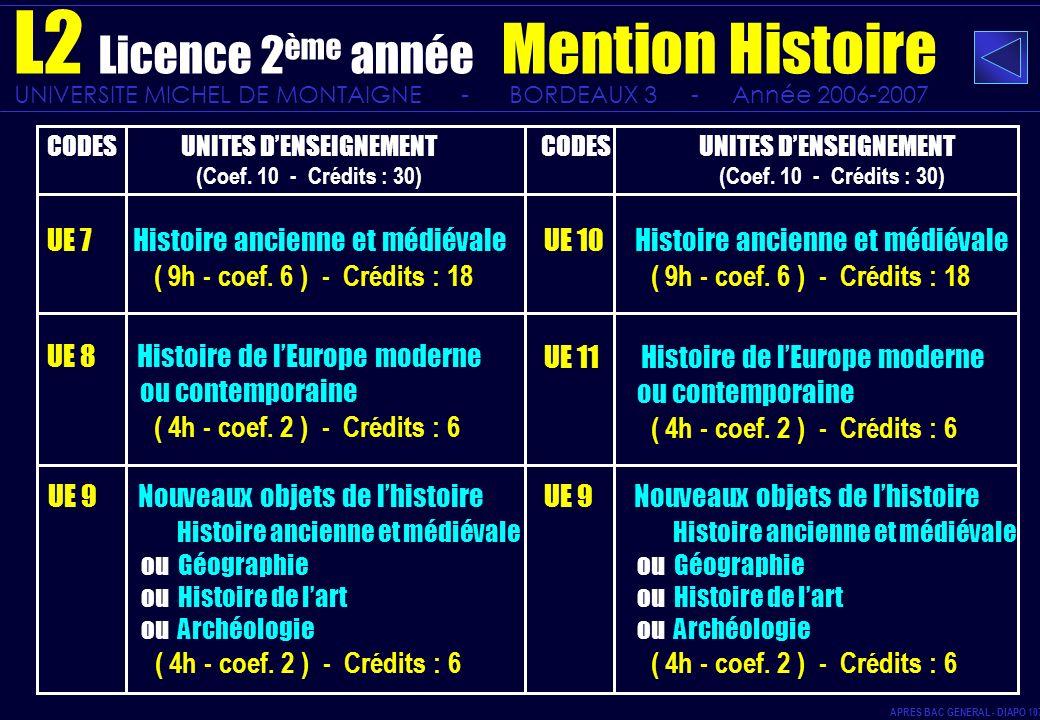 L2 Licence 2ème année Mention Histoire