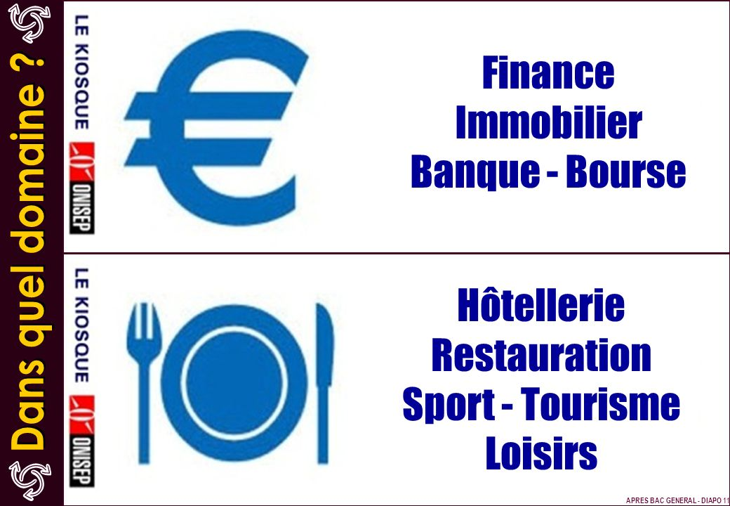 Finance Immobilier Banque - Bourse Hôtellerie Restauration