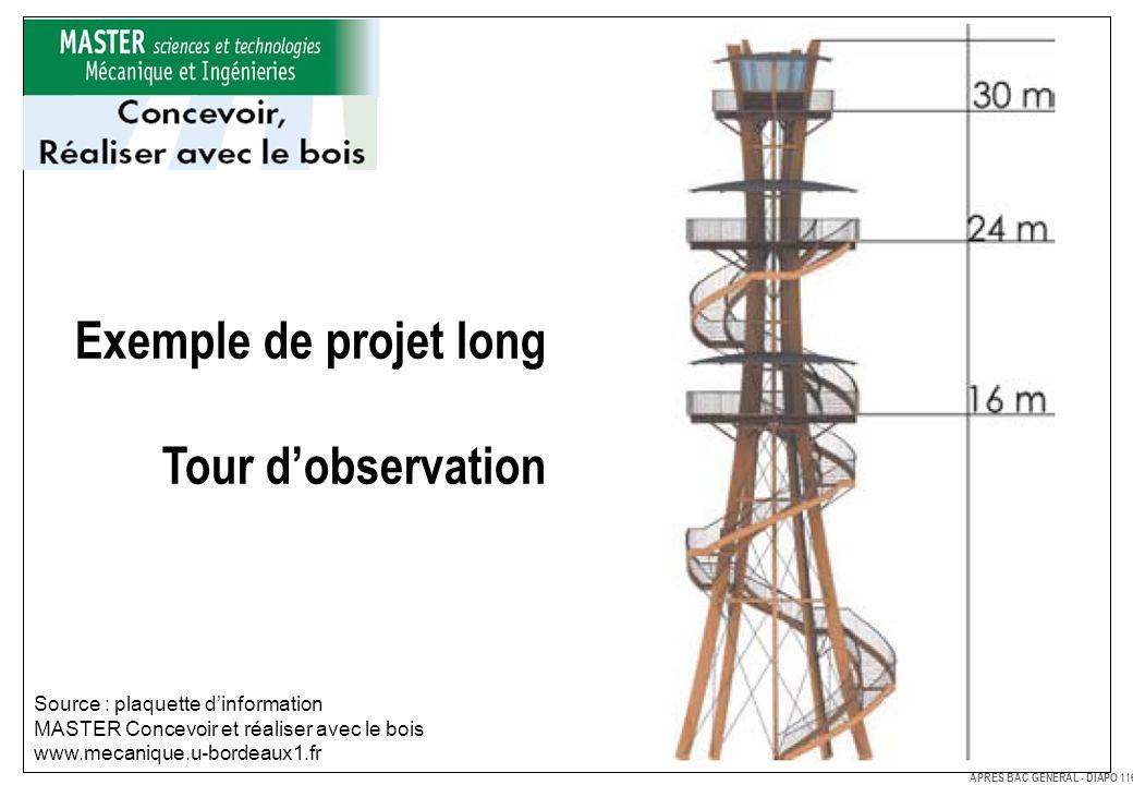 Exemple de projet long Tour d'observation