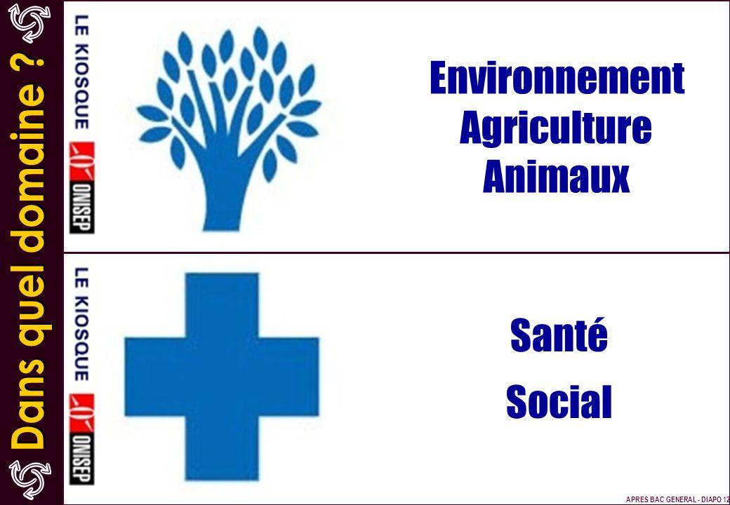 Environnement Agriculture Animaux Santé Social Dans quel domaine
