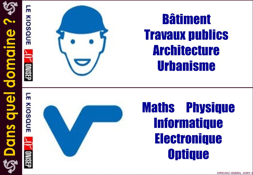 Bâtiment Travaux publics Architecture Urbanisme Maths Physique