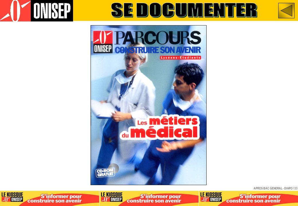 SE DOCUMENTER APRES BAC GENERAL - DIAPO 133