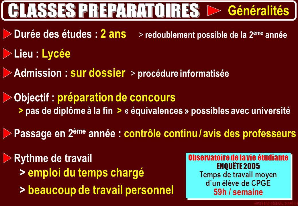 CLASSES PREPARATOIRES