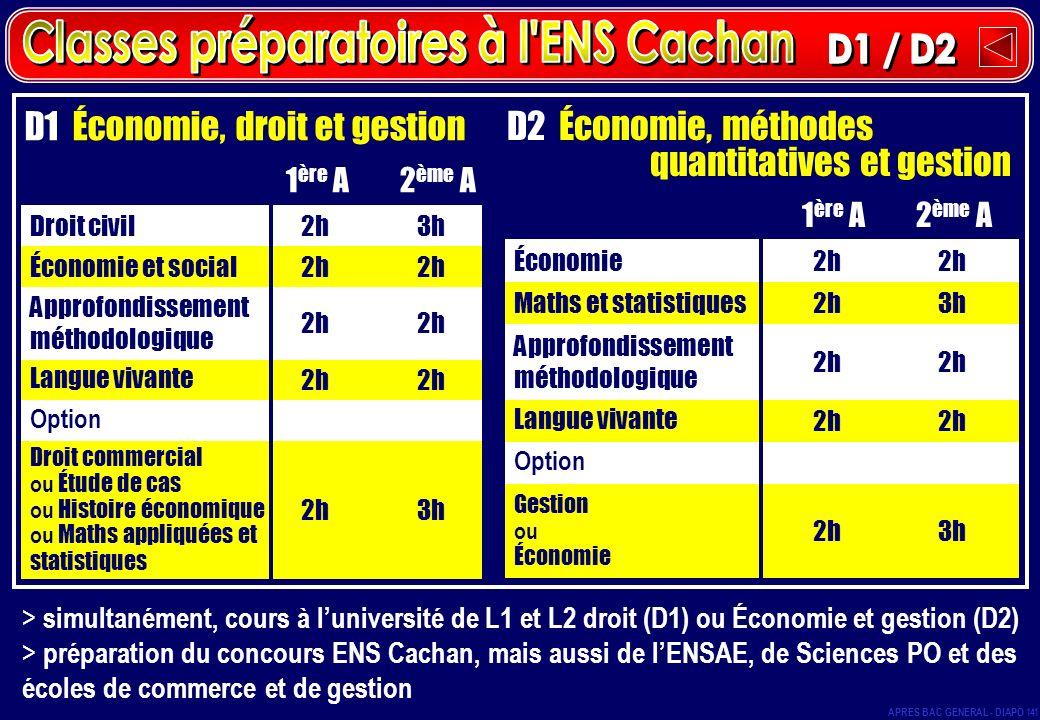 Classes préparatoires à l ENS Cachan