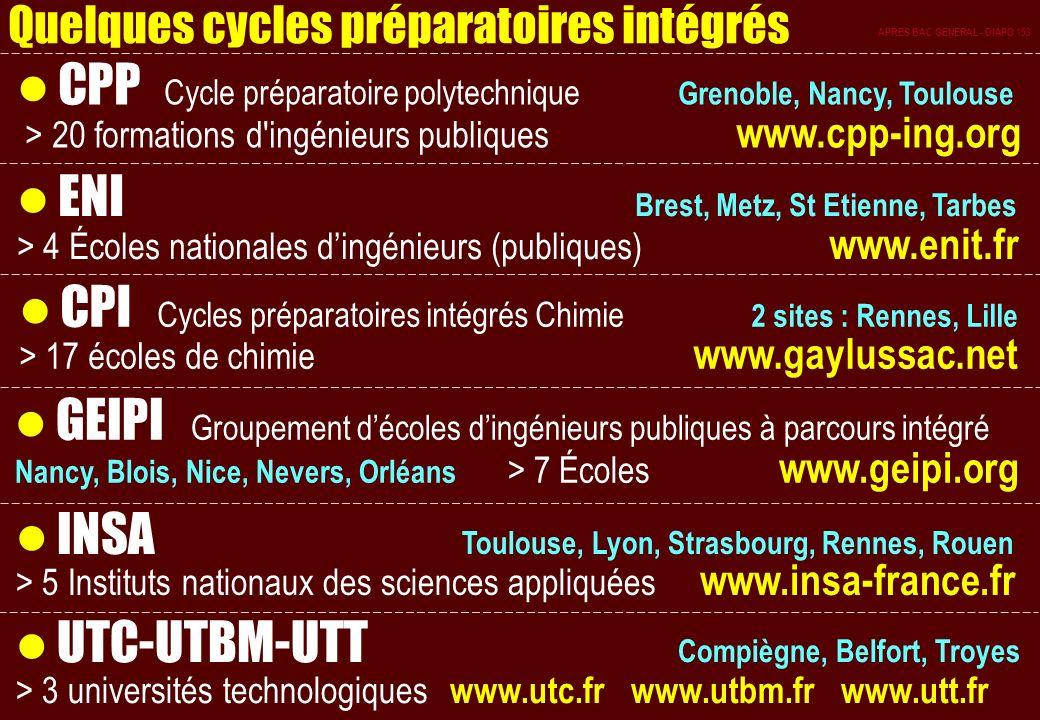 Quelques cycles préparatoires intégrés