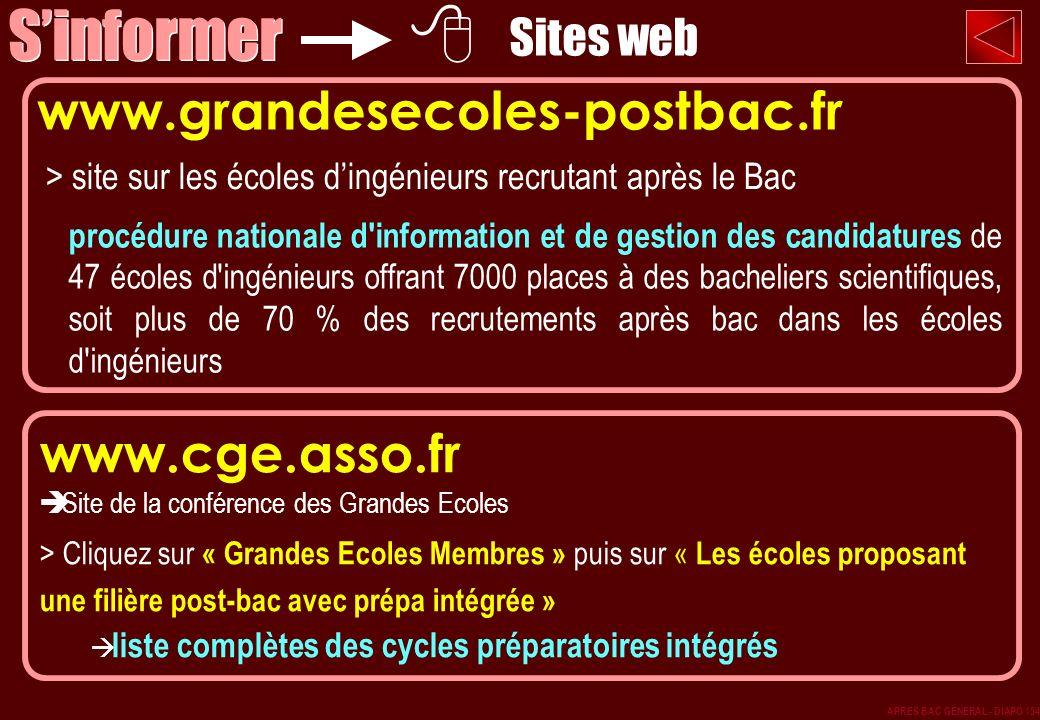 S'informer www.grandesecoles-postbac.fr www.cge.asso.fr Sites web