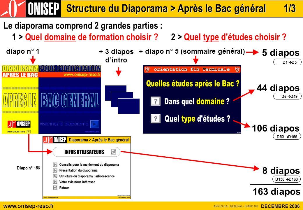 Structure du Diaporama > Après le Bac général 1/3