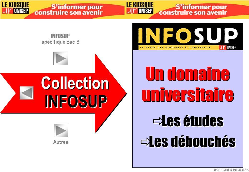 Un domaine universitaire Collection INFOSUP Les études Les débouchés