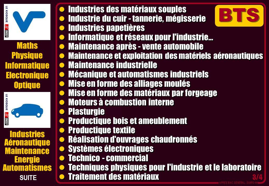 BTS Industries des matériaux souples