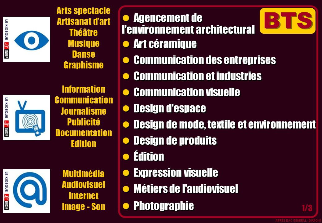 BTS Agencement de l environnement architectural Art céramique