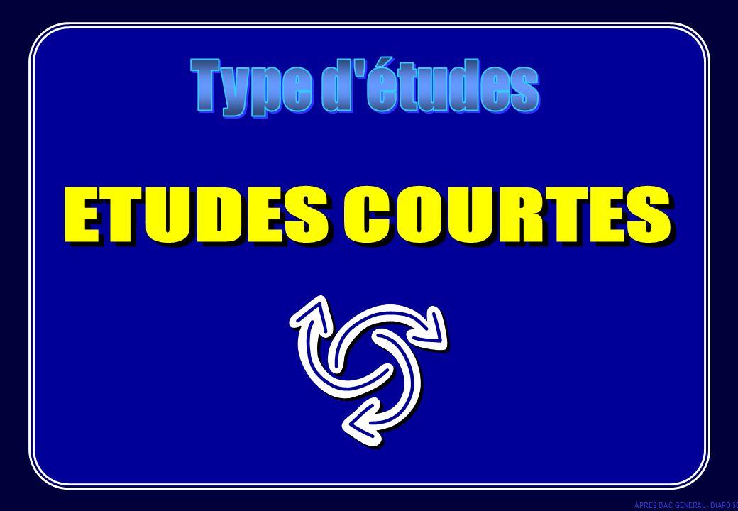 Type d études ETUDES COURTES
