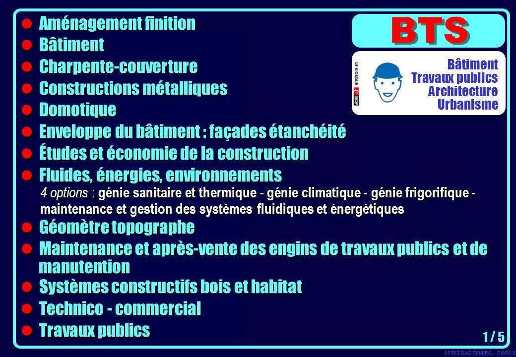 BTS Aménagement finition Bâtiment Charpente-couverture