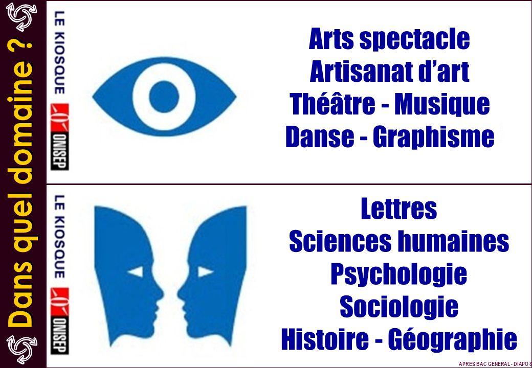 Arts spectacle Artisanat d'art Théâtre - Musique Danse - Graphisme