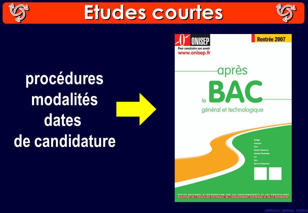 procédures modalités dates de candidature