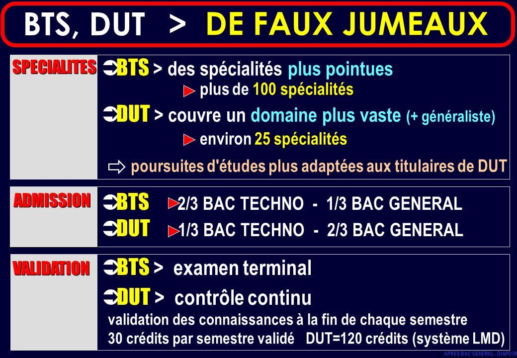 BTS, DUT > DE FAUX JUMEAUX