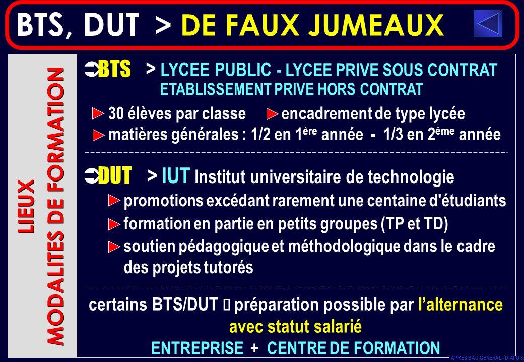 BTS, DUT > DE FAUX JUMEAUX BTS
