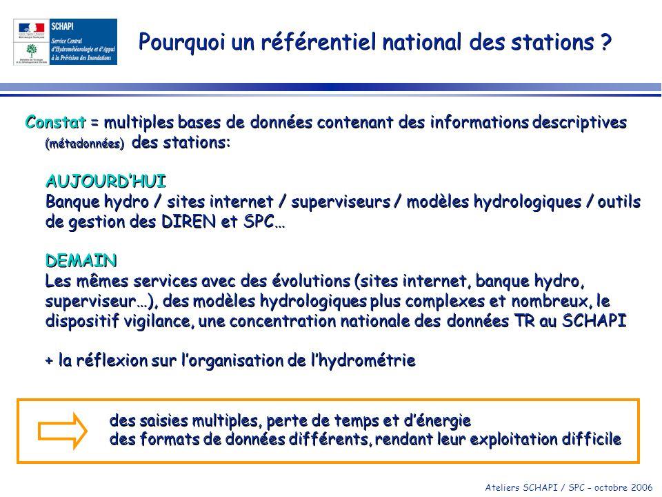 Pourquoi un référentiel national des stations