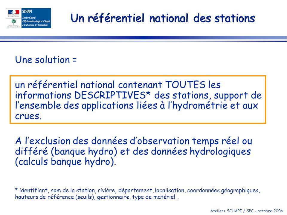 Un référentiel national des stations