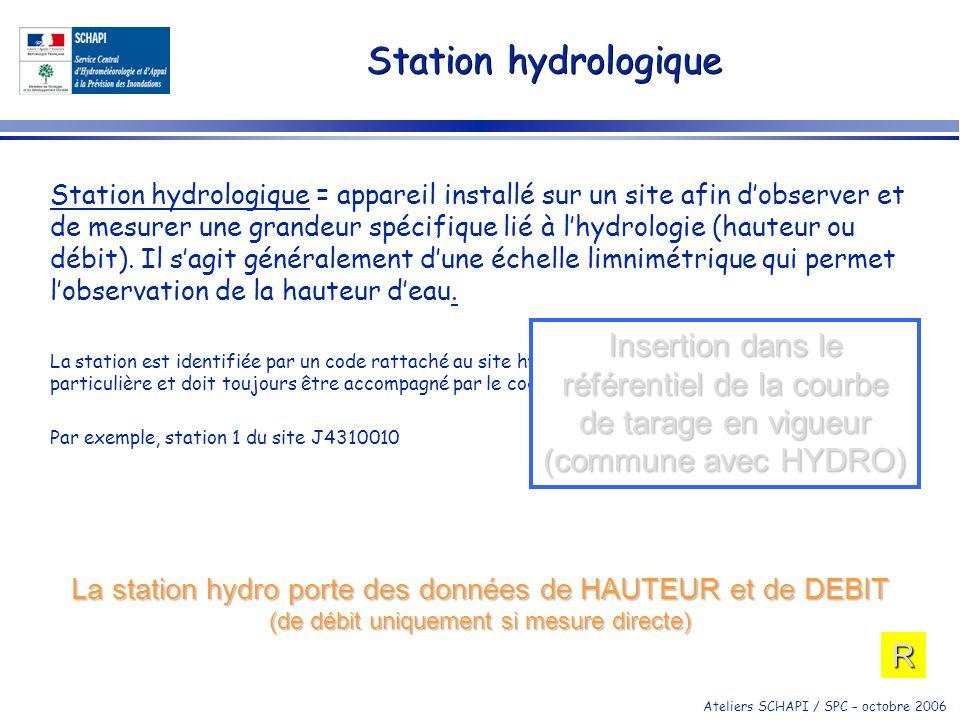 Station hydrologique