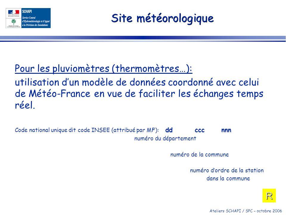 Site météorologique Pour les pluviomètres (thermomètres…):