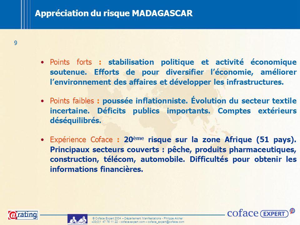 Appréciation du risque MADAGASCAR