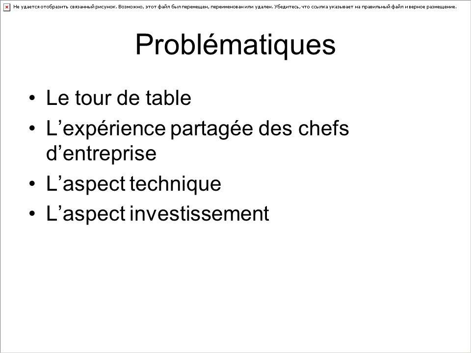 Problématiques Le tour de table