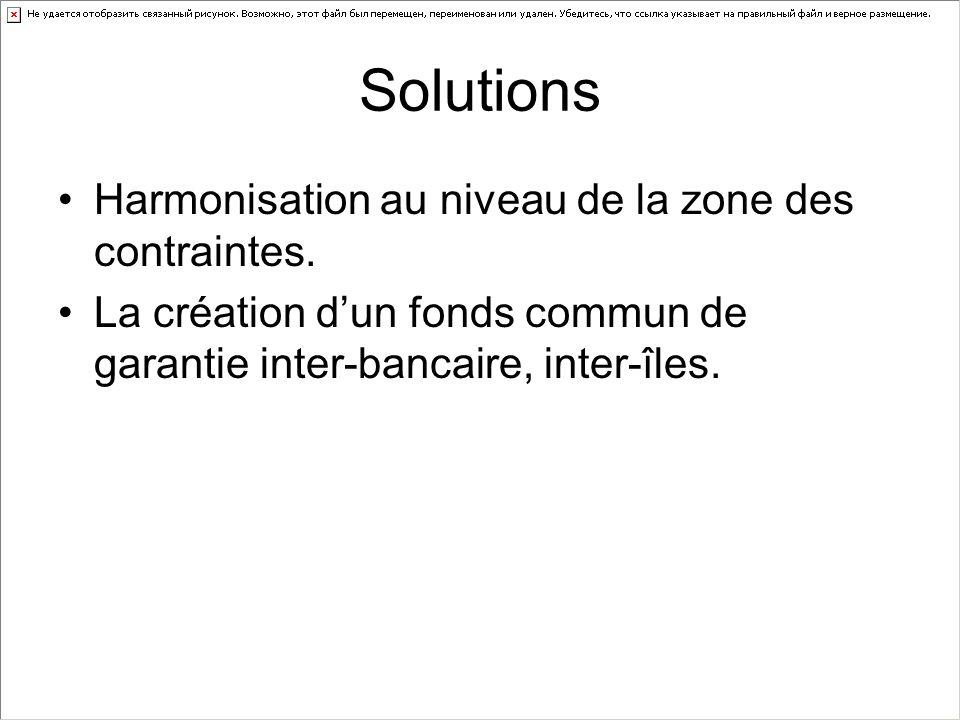 Solutions Harmonisation au niveau de la zone des contraintes.