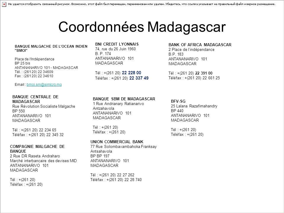 Coordonnées Madagascar