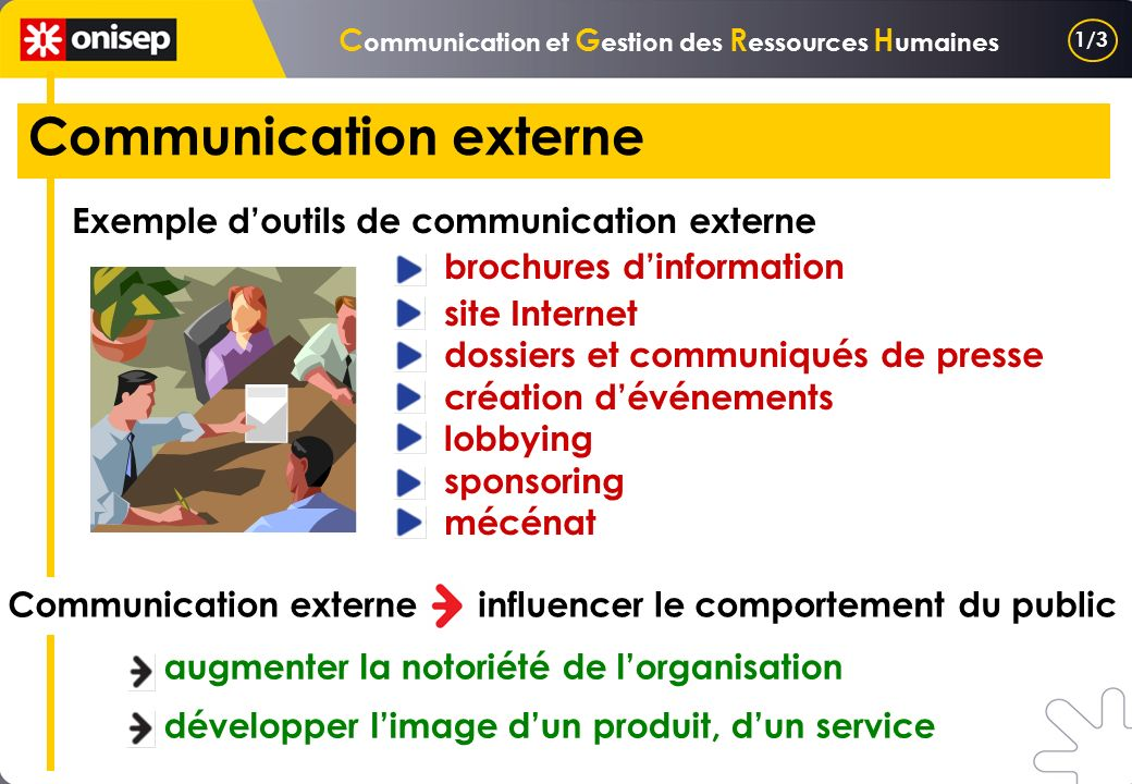 Communication et Gestion des Ressources Humaines
