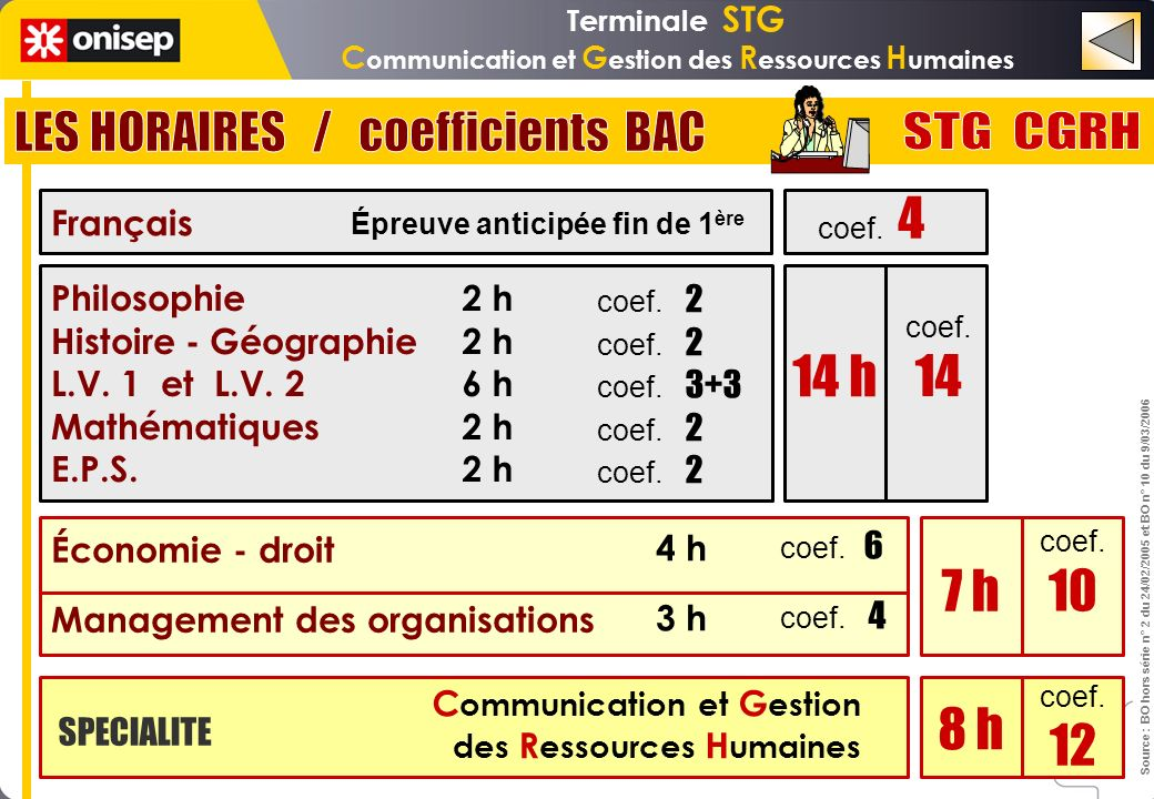 LES HORAIRES / coefficients BAC STG CGRH