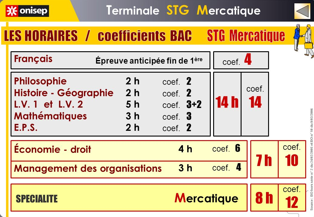 LES HORAIRES / coefficients BAC STG Mercatique