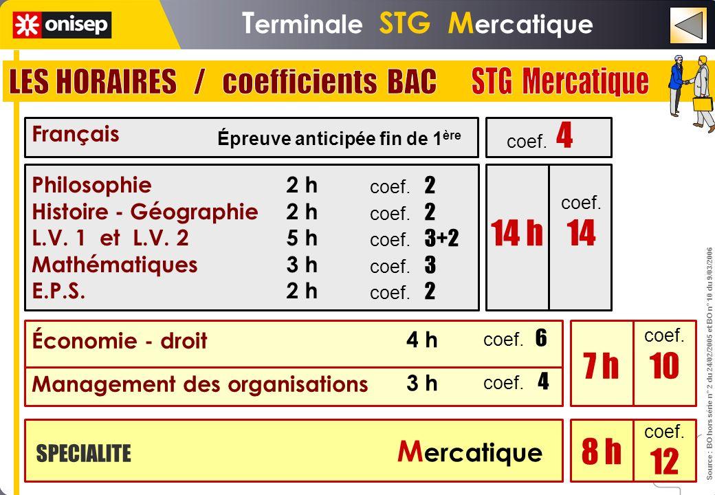 LES HORAIRES / coefficients BAC STG Mercatique