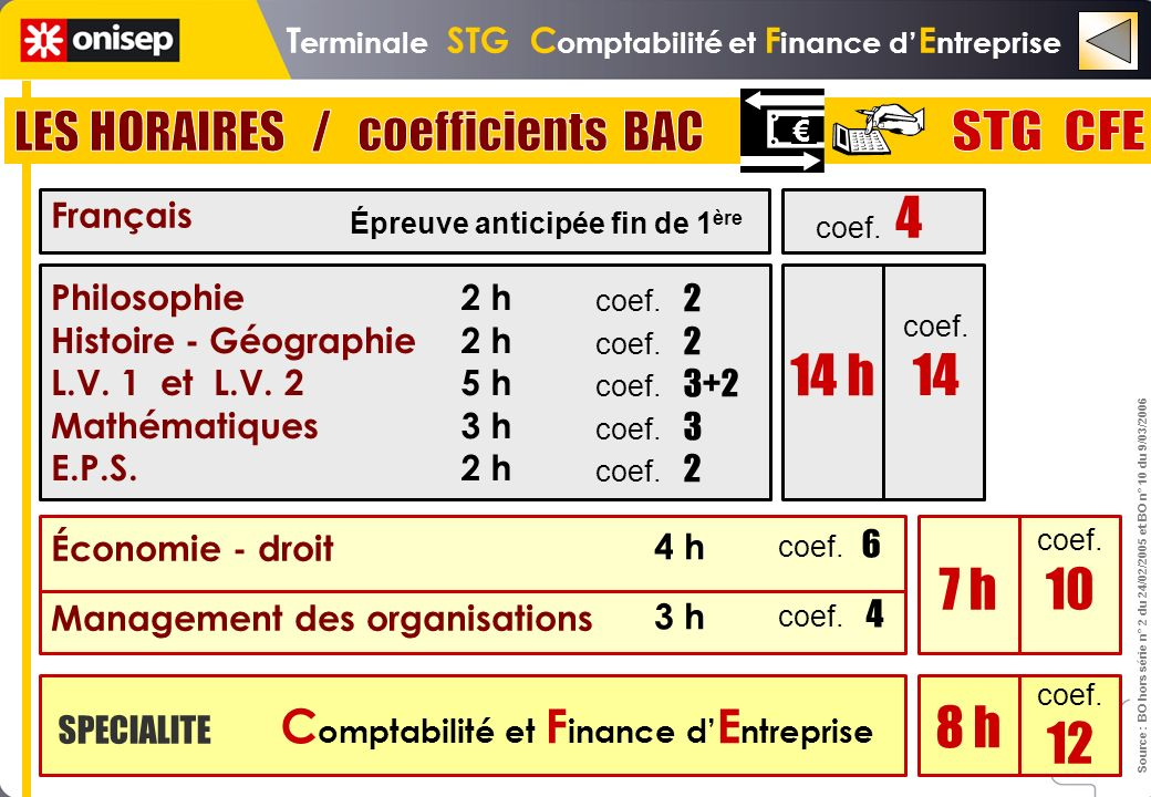 LES HORAIRES / coefficients BAC STG CFE