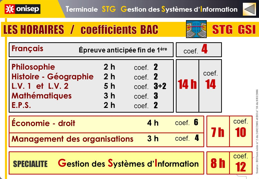 LES HORAIRES / coefficients BAC STG GSI