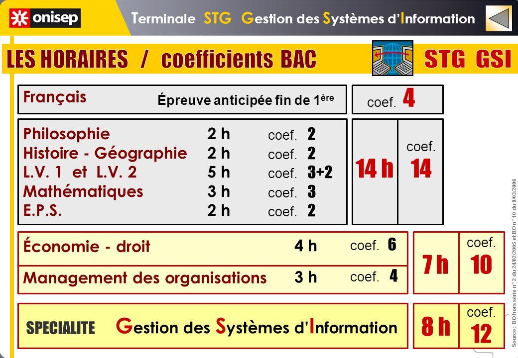 LES HORAIRES / coefficients BAC STG GSI