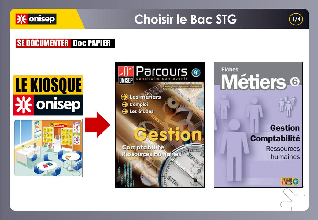 Choisir le Bac STG 1/4 SE DOCUMENTER Doc PAPIER
