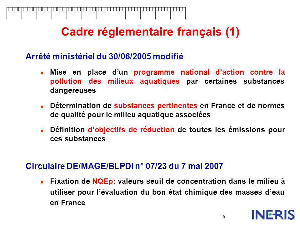 Cadre réglementaire français (1)