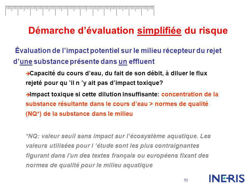 Démarche d'évaluation simplifiée du risque