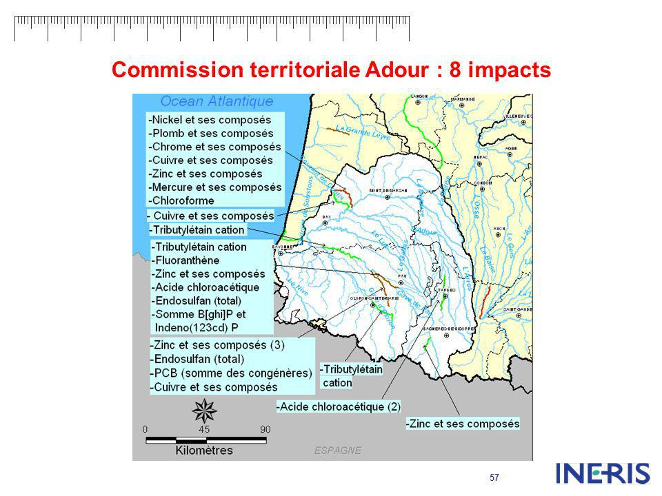 Commission territoriale Adour : 8 impacts