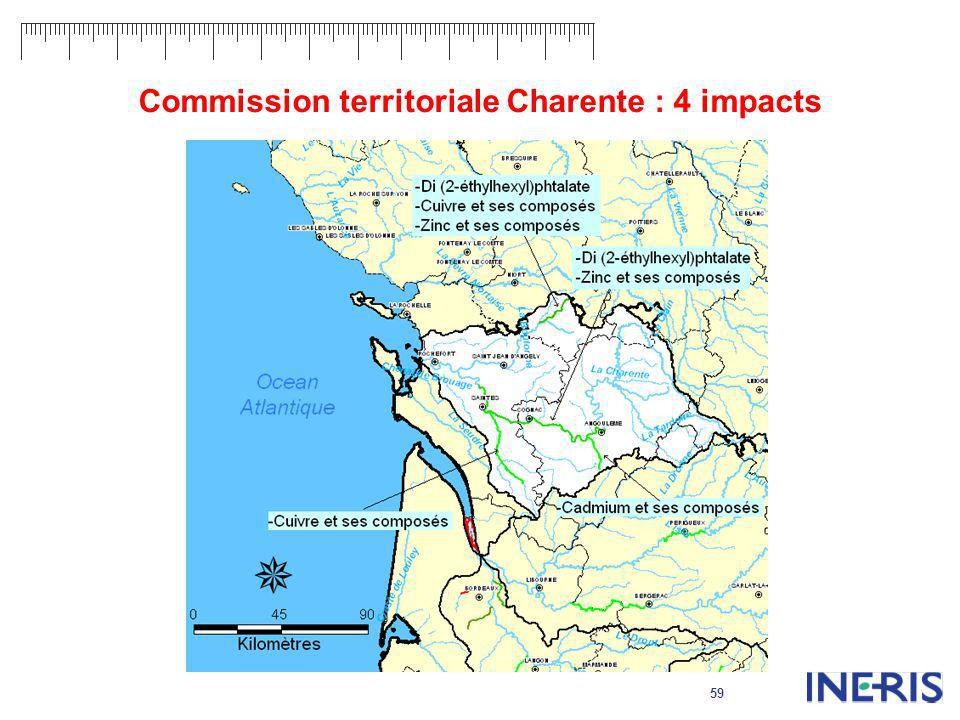 Commission territoriale Charente : 4 impacts